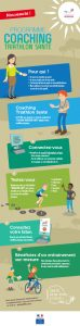 infographie coaching triathlon sante